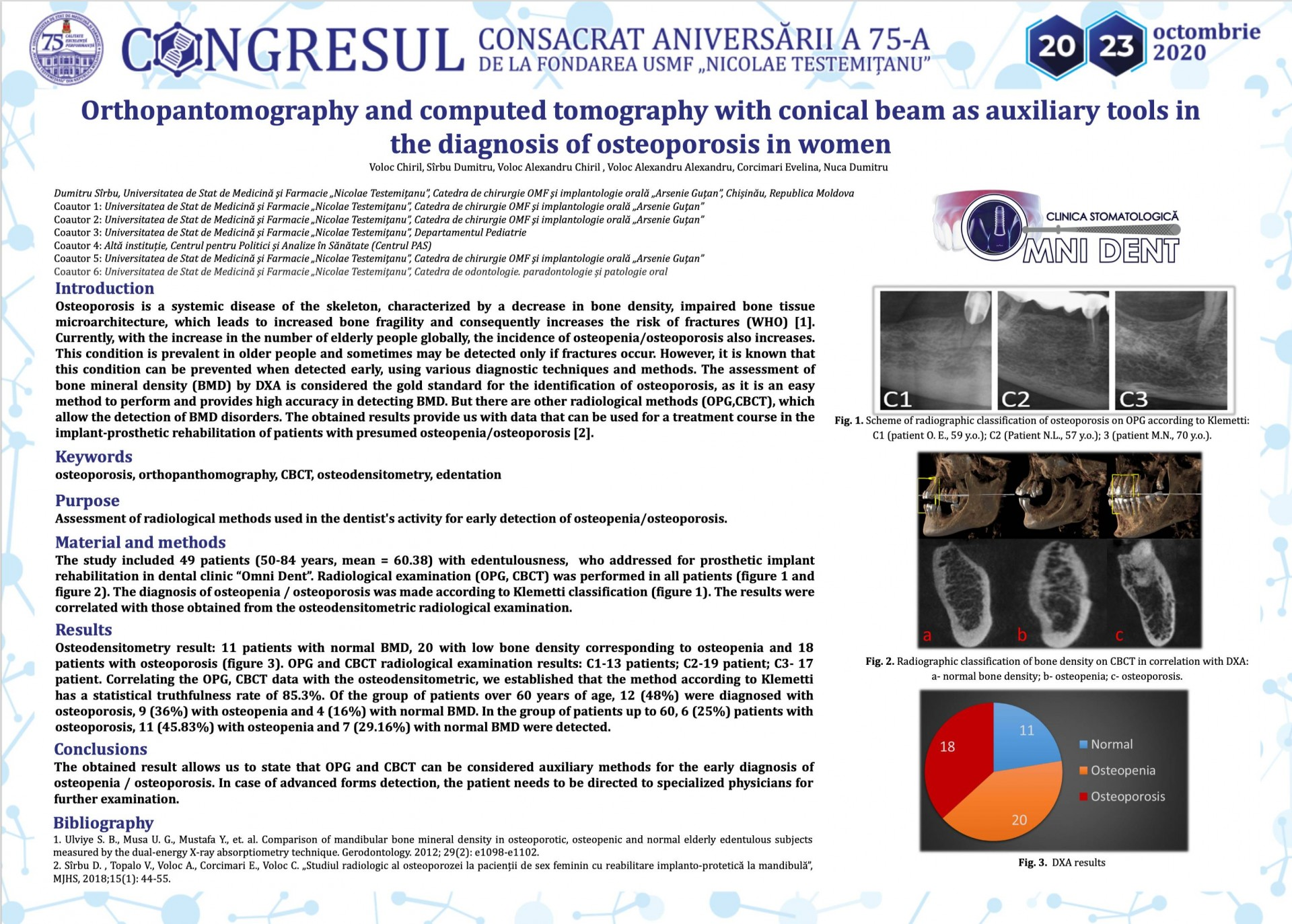 Orthopantomography and computed tomography with conical beam as auxiliary tools in the diagnosis of osteoporosis in women
